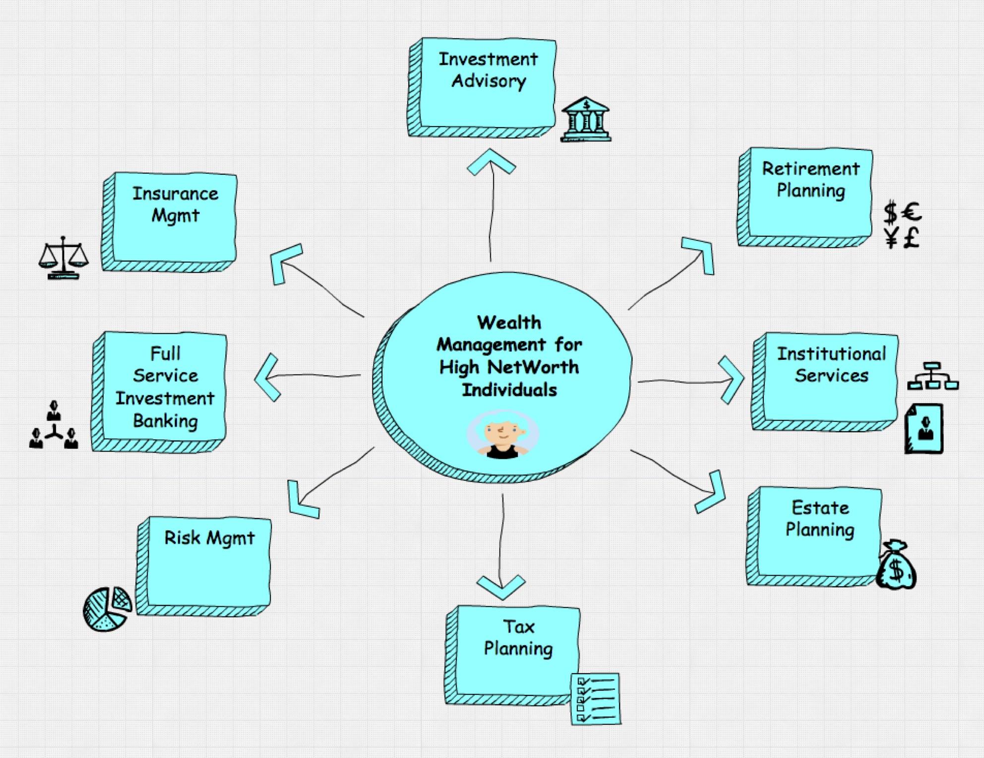 Aml Page 2 Vamsi Talks Tech
