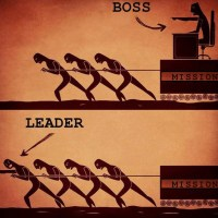 Follow Up to Boss's Day......Leadership 101
