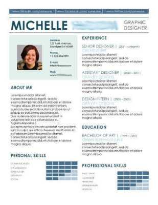 Hoe je een aantrekkelijk CV maakt met meer dan 250 gratis CV