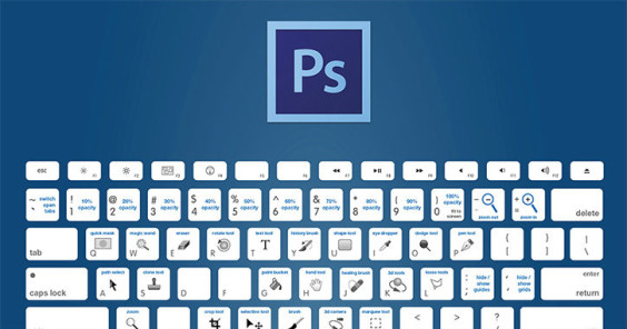 Keyboard Shortcuts for Photoshop