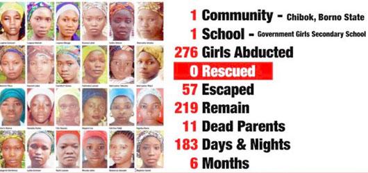 Chibok-details
