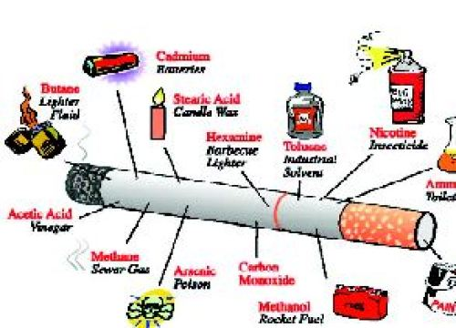 Tobacco control campaign during a pandemic—lessons and opportunities