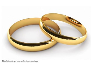 Unrevealed truth in marriage Vanguard News