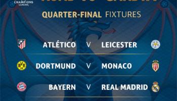 Uefa Champions League Quarter Final Fixtures