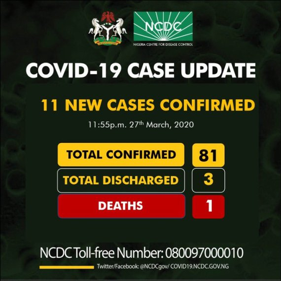 NCDC confirms 11 new cases of coronavirus