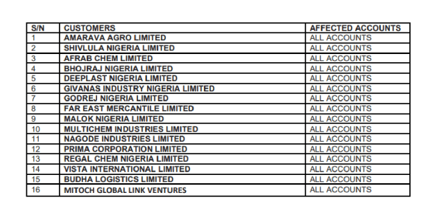 UPDATED: CBN investigates 55 companies over forex infractions, see full list