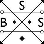 Boston Sax Shop logo Vanguard Orchestral