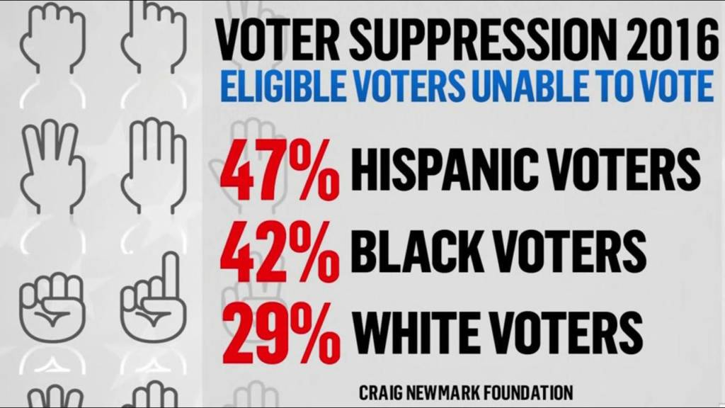 Evidence Of Voter Suppression Against African Americans Goes Public