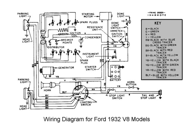 model a ford wiring diagram - wiring diagram,