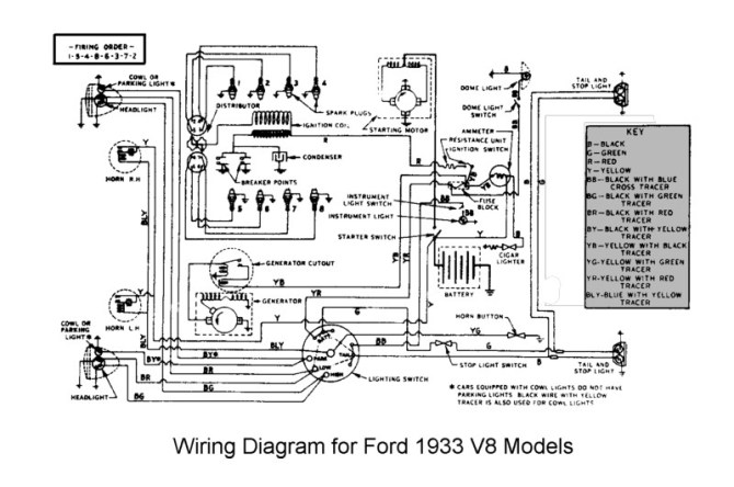 ford wiring harness diagrams  wiring diagram seriestoolsb