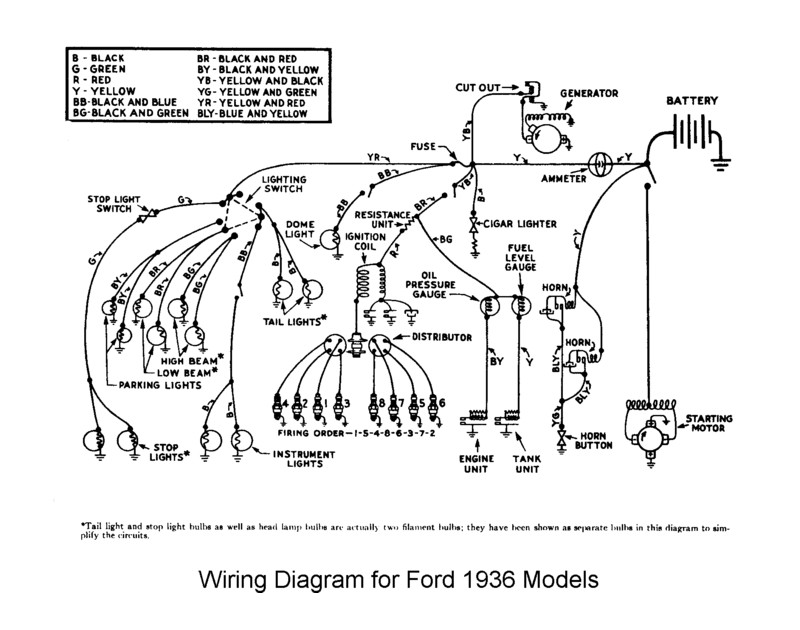 Diagram 2001 Ford Expedition Radio Wiring Diagram File Yx62398