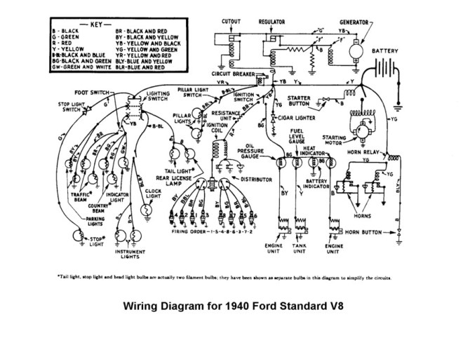 1940 ford wiring schematic  filter wiring diagrams faint
