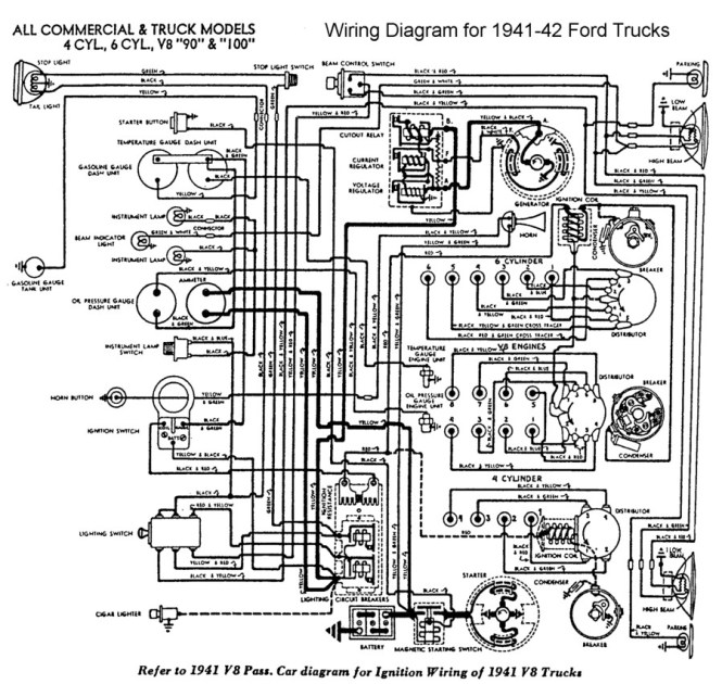 78 dodge van ignition wiring diagram dodge dakota blower