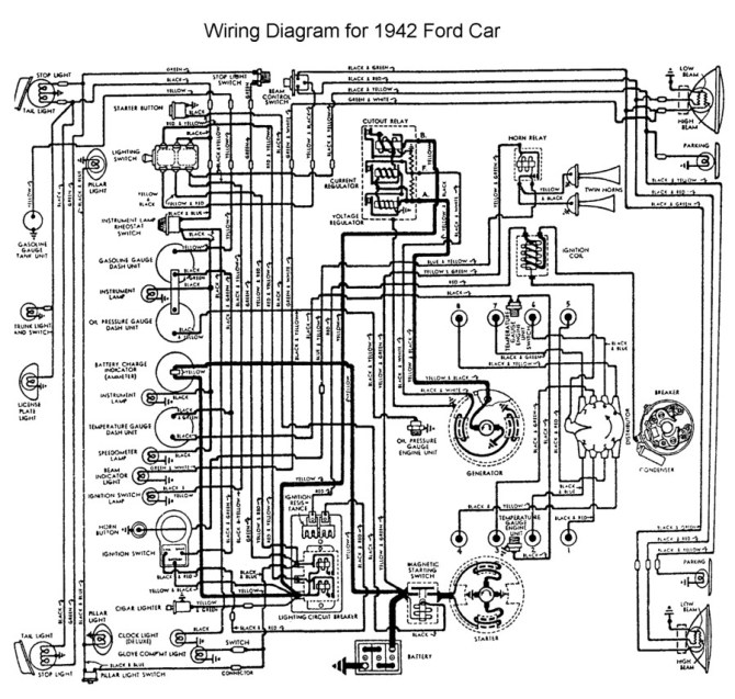 car electrical wiring diagrams ford  john deere l135 wiring