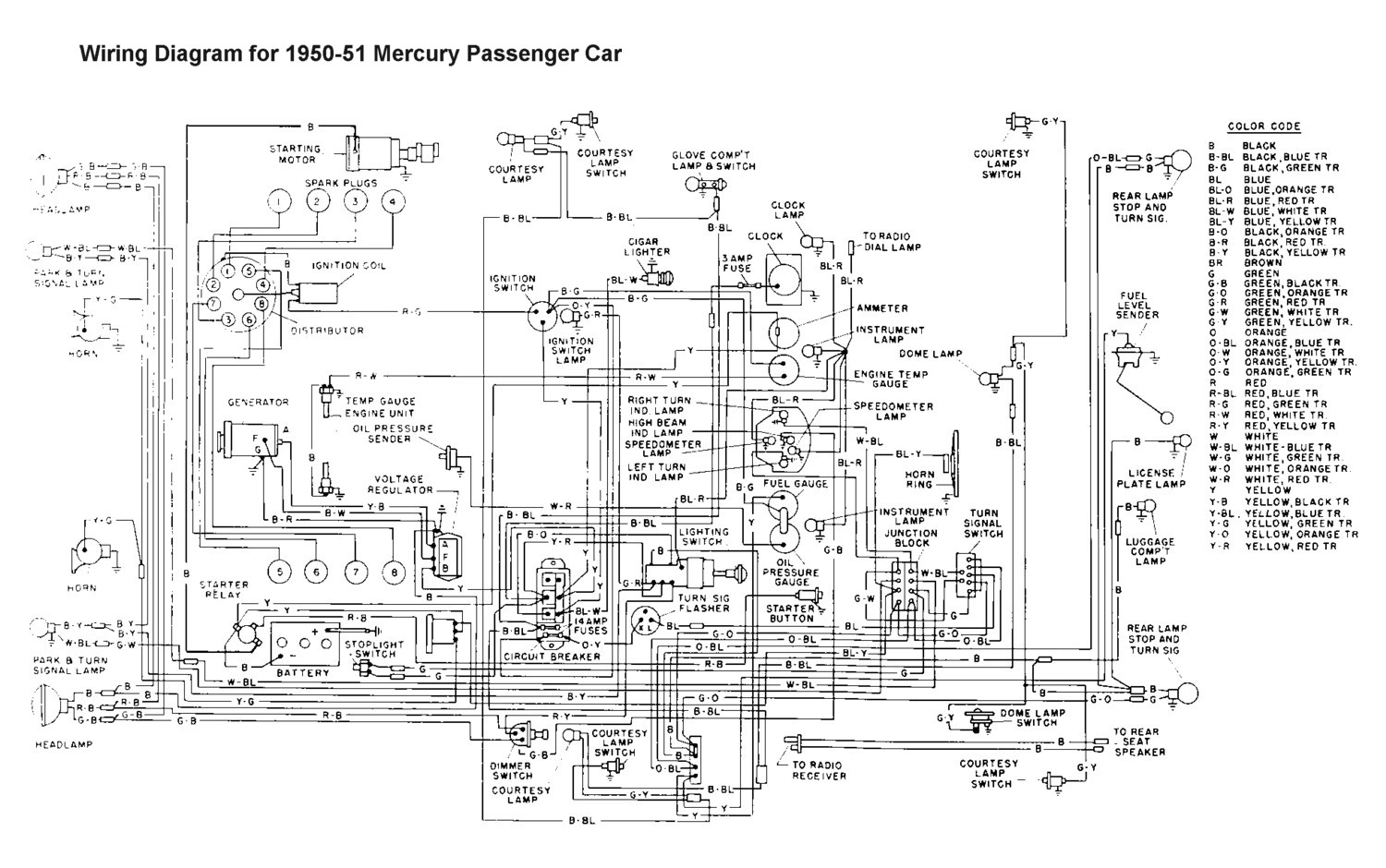 1972 Tr6 Wiring Diagram - Wiring Library • Woofit.co