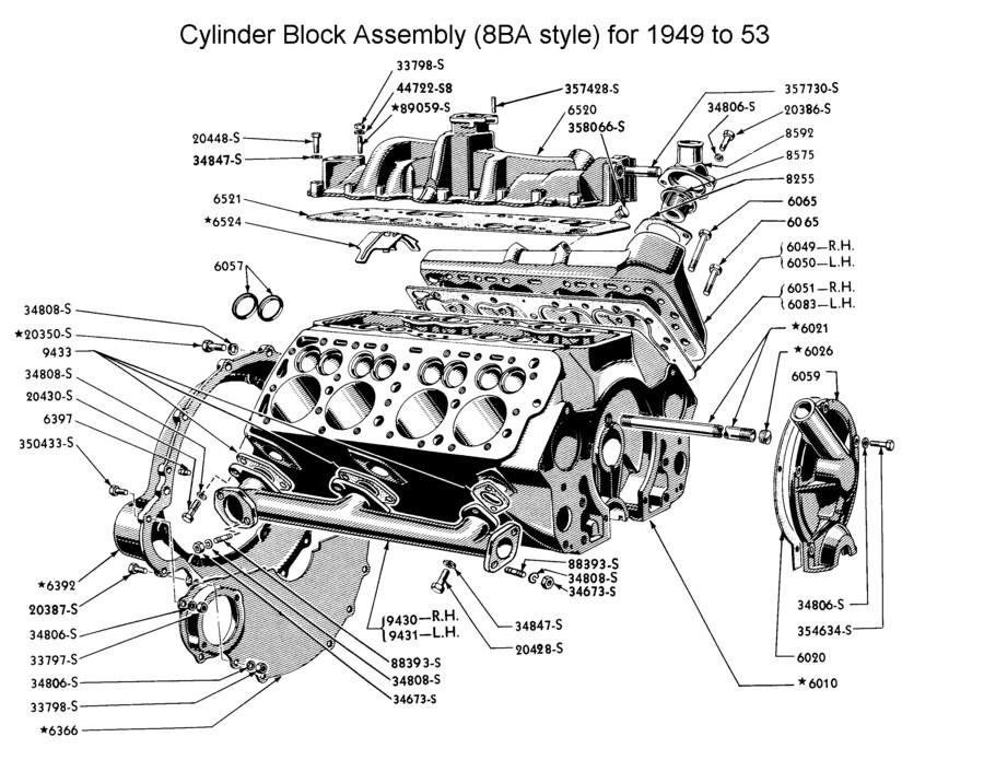 Flathead_Engine_completeblock_1949 53 1995 f150 302 fuel system diagram