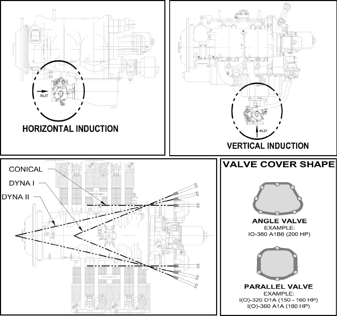 Order Kit Rv 7 7a