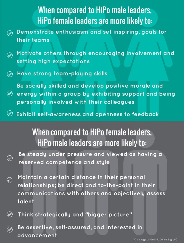 female high potential