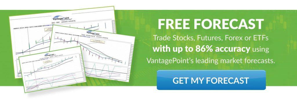 VantagePoint Free Market Forecast