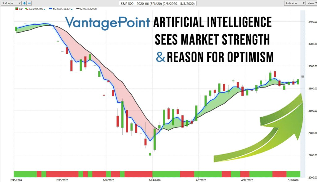 Vantagepoint See Reason for Optimism in the Market