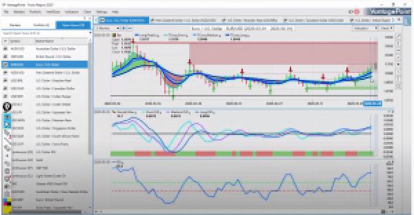 EUR-market-outlook-june-1