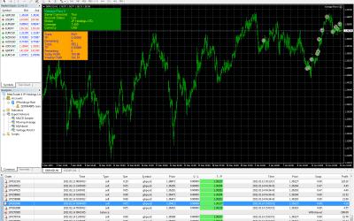916$ so far within ten days of trading