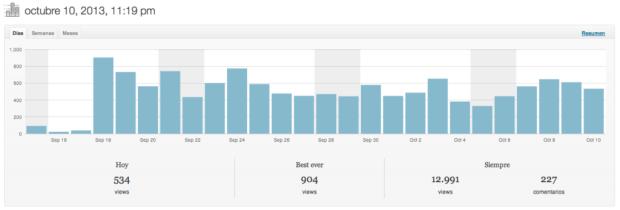 Screen Shot 2013-10-10 at 11.20.51 PM