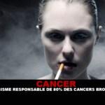CANCER : Le tabagisme responsable de 80 % des cancers bronchiques.