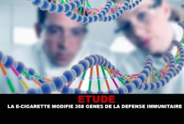 研究:电子烟改变358免疫防御基因。