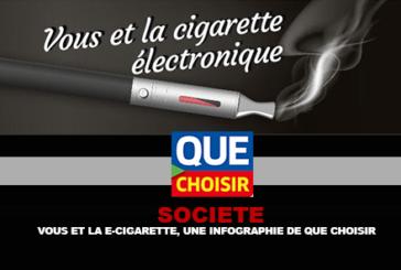 ОБЩЕСТВО: «Вы и электронная сигарета», инфографика «Что выбрать»