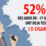 STUDY: In France, more than one in two adolescents have already tried the e-cigarette