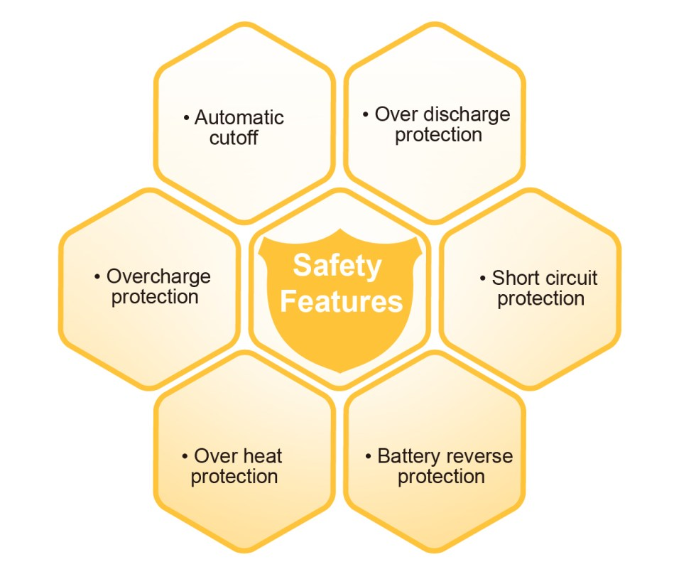 Aspire Skystar Safety Features