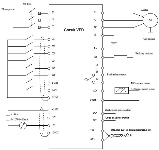 variable frequency drive working principle