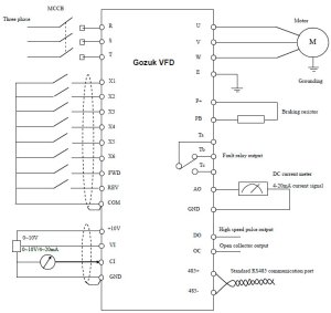 How Does A Vfd Control Motor Speed  impremedia