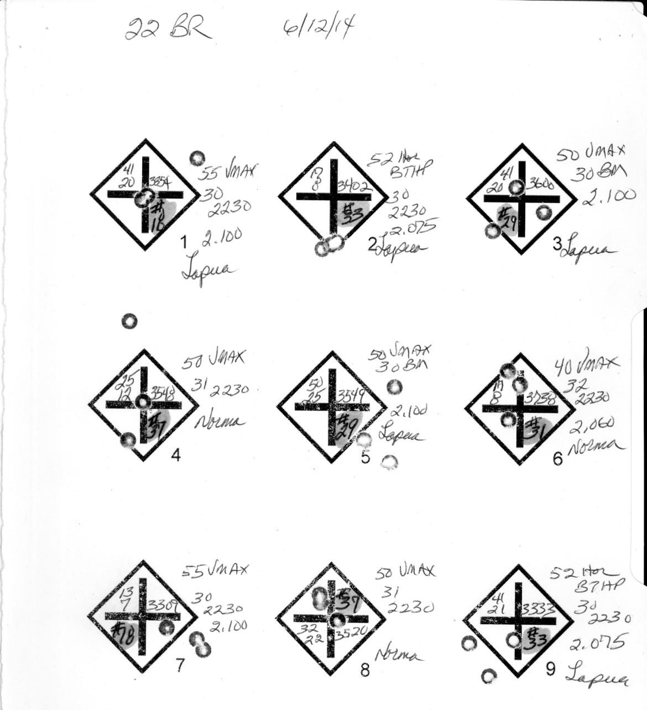 Remington 722 Mods – Jerusalem House