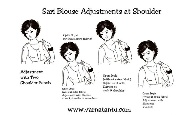 More ideas Sari Blouse Adjustments at Shoulder - multiple panels style and elastic versions depicting structural sari blouse designs