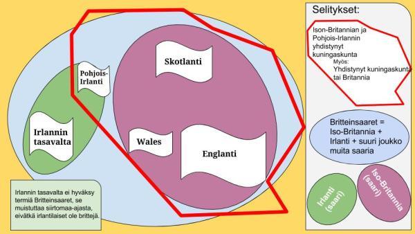 Yhdistyneen kuningaskunnan EU-kansanäänestyksessä enemmistö englantilaisista (53,4 prosenttia) ja walesilaiaista äänestäjistä (52,5 prosenttia) kannattivat eroa Euroopan unionista. Skotlantilaisten (62 prosenttia) ja pohjois-irlantilaisten (55,8 prosenttia) äänestäjien enemmistö oli unionissa pysymisen kannalla. (Kuva: Cai Melakoski)