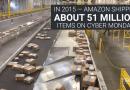 Amazon'un ve Alibaba'nın Akıllı Depoları