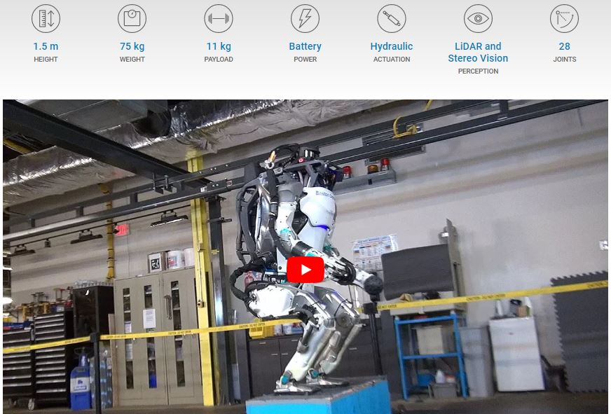 Dünyanın En Dinamik Hümanoid Sistemi: Boston Dynamics Atlas