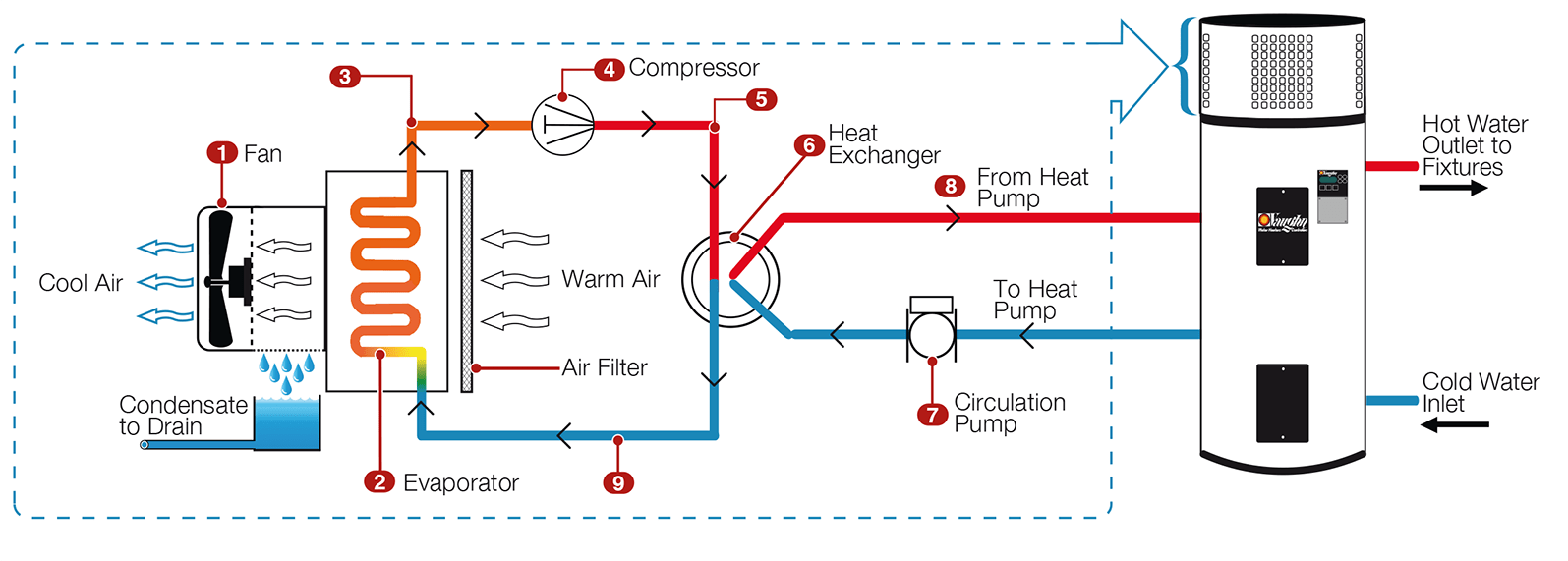 Central Air Unit Cost