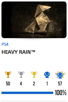 Platine Heavy Rain PS4
