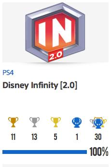 Platine 100% Disney Infinity 2.0