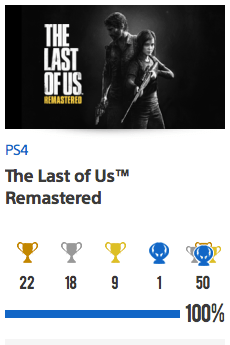 Trophées The Last Of Us Remastered