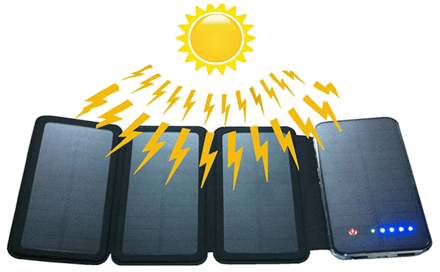 Zebora Powerful Portable Solar Charger 10,000 mAh Power Bank