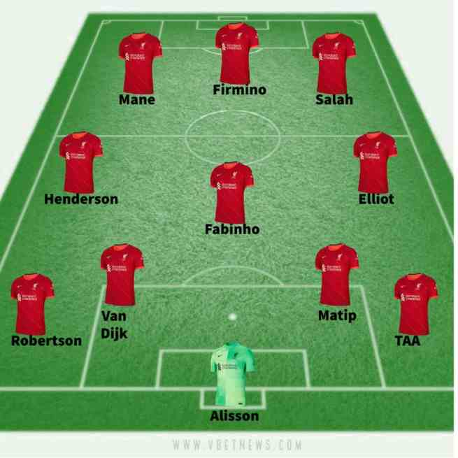 How Liverpool could lineup against AC Milan in the Champions League