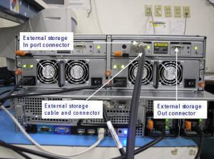 Adding Storage to 19502950 Servers