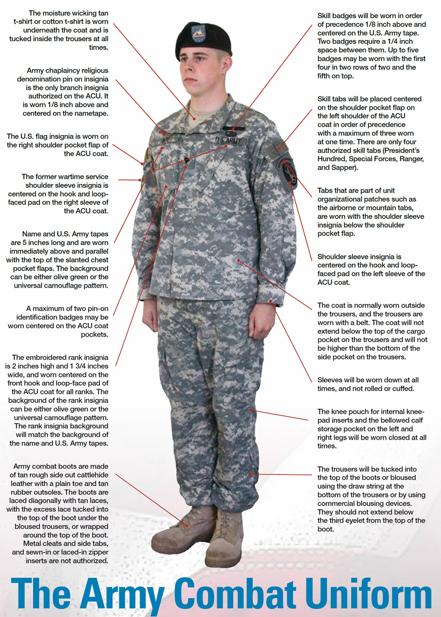 Air Force Medical Requirements