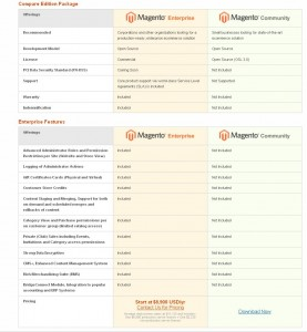 Comparison of Magento Enterprise and Magento Community editions
