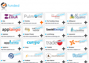 Israeli startups funded by OurCrowd