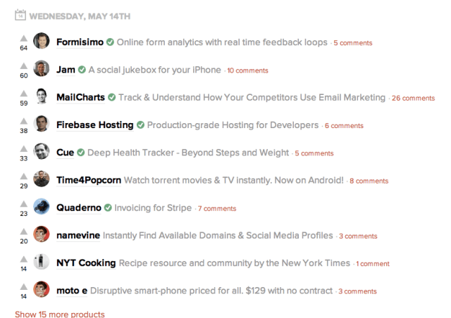 ProductHunt leaderboard - the discussion is where the action is